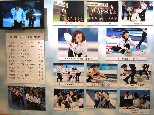 LS北見(ロコ・ソラーレ)カーリング女子 平昌冬季オリンピック試合結果